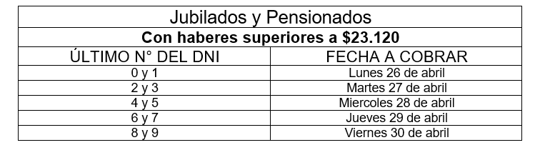 Jubilados y pensionados haberes superior 2